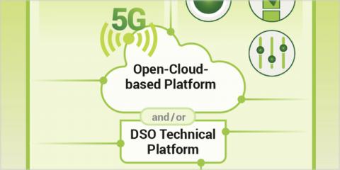 El 5G contribuye a la modernización de la red eléctrica con el proyecto europeo SOGNO