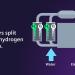 Siemens Energy firma un memorando de entendimiento para potenciar el hidrógeno verde