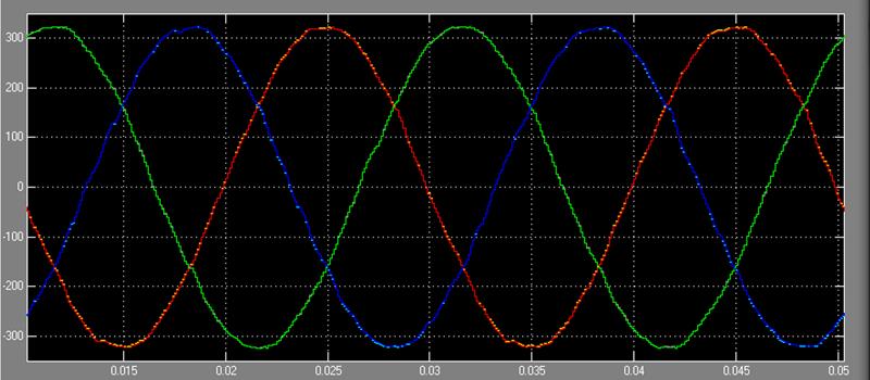 Fig. 7. Resultado de la sincronización antes de conectar el sistema a la red principal. La tensión de la red principal y de la microrred están alineadas.