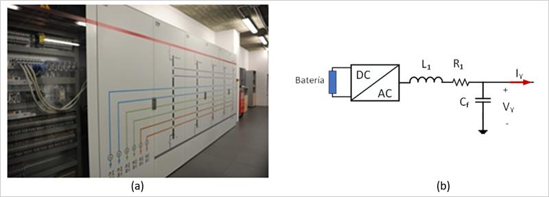 Figura 3. (a) Smart Energy Integration Lab (SEIL) del Instituto IMDEA Energía, (b) esquema del sistema de almacenamiento de energía.