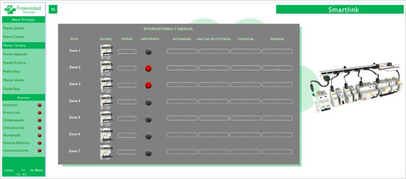 Figura 7. Supervisión y control interruptores.