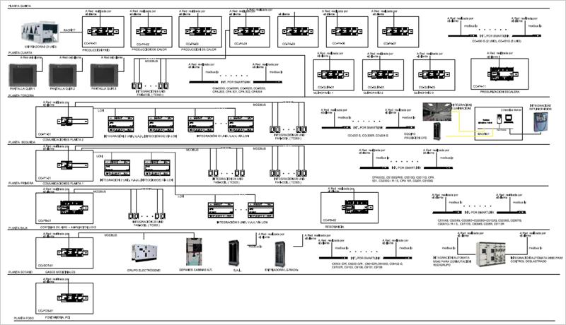 Figura 1. Arquitectura Solución.
