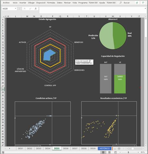 Figura 5. Volcado en vivo de información agregada e individual sobre MS Excel.