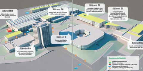La microgrid del campus IMT Grenoble usa modelos de predicción e inteligencia artificial para predecir el uso de la energía