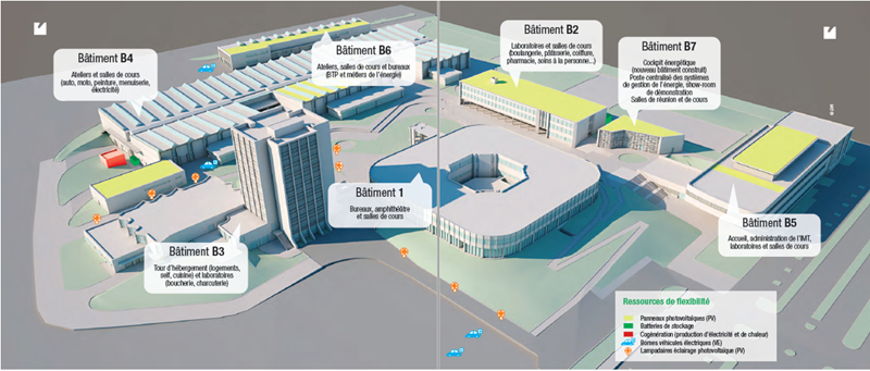 Mapa de edificios y de recursos de flexibilidad