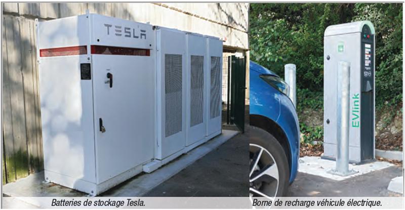 Soluciones de almacenamiento y recarga de vehículos eléctricos