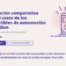 Nace una web para comparar el coste de los combustibles para vehículos, incluida la electricidad
