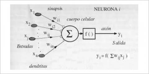 Predicciones y monitoreo de interrupciones del sistema eléctrico utilizando inteligencia artificial