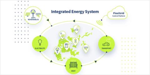 El sistema energético inteligente del futuro se desarrolla en el archipiélago escocés de Orkney