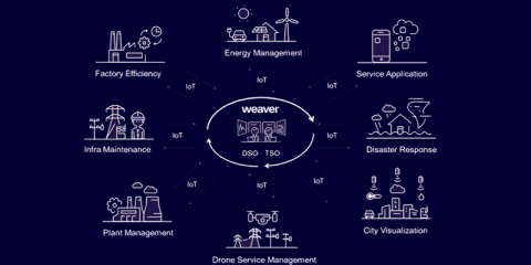 Weaver: Mantenimiento predictivo en subestaciones eléctricas