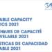 Estadísticas de capacidad renovable 2021 de Irena