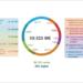 Luz verde al Plan de Recuperación, Transformación y Resiliencia para su evaluación en Bruselas