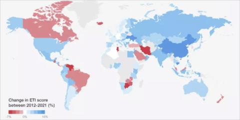 Los países europeos lideran el Índice de Transición Energética del Foro Económico Mundial