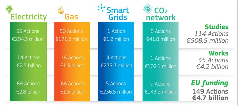 esquema financiación CEF ámbito energético