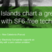 Islas del Pacífico trazan una trayectoria verde con tecnología sin SF6