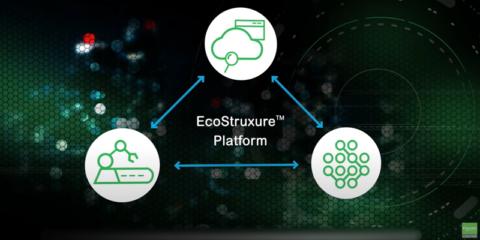 Descripción de la plataforma EcoStruxure de Schneider Electric