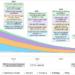 La IEA publica una hoja de ruta hacia las cero emisiones netas para el sector energético mundial en 2050