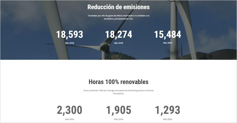 Reducción de emisiones y horas 100% renovables