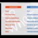 Disponible el webinar de CIC Consulting Informático sobre la integración IT/OT en la industria del futuro
