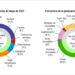 El 50,7% de la generación eléctrica nacional tuvo origen renovable en el mes de mayo