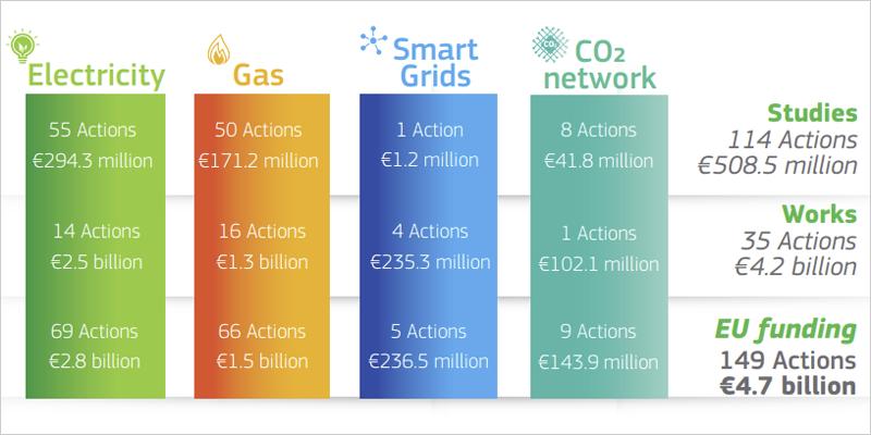 Inversiones CEF Energy