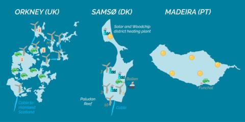 Nuevas soluciones y tecnologías de redes eléctricas inteligentes en islas europeas con el proyecto SMILE