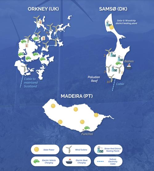 Las tres islas piloto del proyecto SMILE