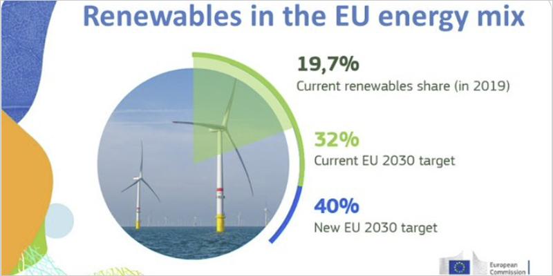 Nuevos objetivos de energías renovables