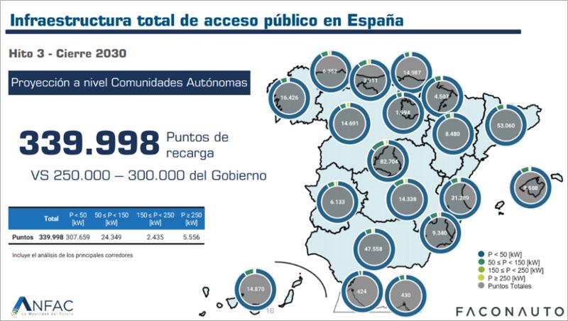 Mapa De Despliegue De Puntos De Recarga De Acceso Público Para Vehículos Electrificados.