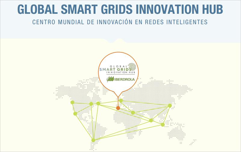 Global Smart Grids Innovation Hub de Iberdrola