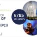 Convocatoria de 785 millones para proyectos de infraestructura energética transfronteriza de la UE