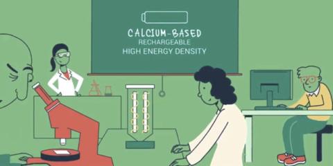 Proyecto Carbat, en el camino hacia las baterías recargables a base de calcio con alta densidad de energía
